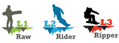 81ef444eaa20 Flowing Freeride Online Flowing Freeride Snowboard School Placement Quiz